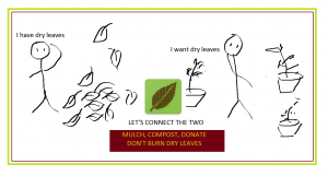 Let's Mulch, Let's Donate