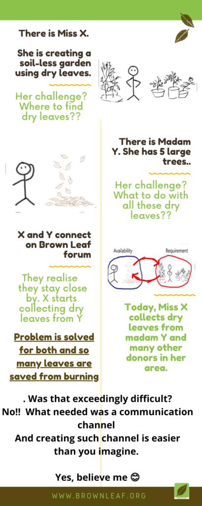Brown Leaf Receive Donate dry leaves